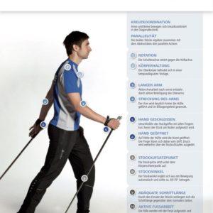Plakat Nordic Walking Technik